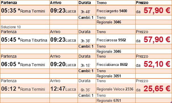 Treno Roma - Toscana: Lucca