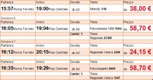 Train Rome to Tuscany: Pisa