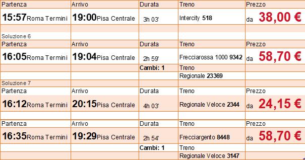 Treno Roma - Toscana: Pisa