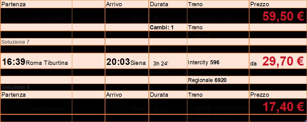 Treno Roma - Toscana: Siena